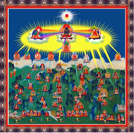 Tóm lược về cây quy y dòng truyền thừa Phật Tông: 1