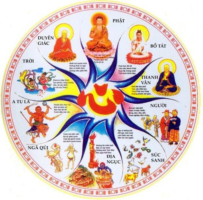 CÔNG ĐỨC CỦA VIỆC TRÌ TỤNG CHÂN NGÔN LỤC TỰ ĐẠI MINH 3